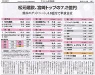 151001 リフォーム産業新聞