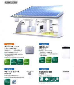 オムロン【omron】 フレキシブル蓄電6.5kWhシステム